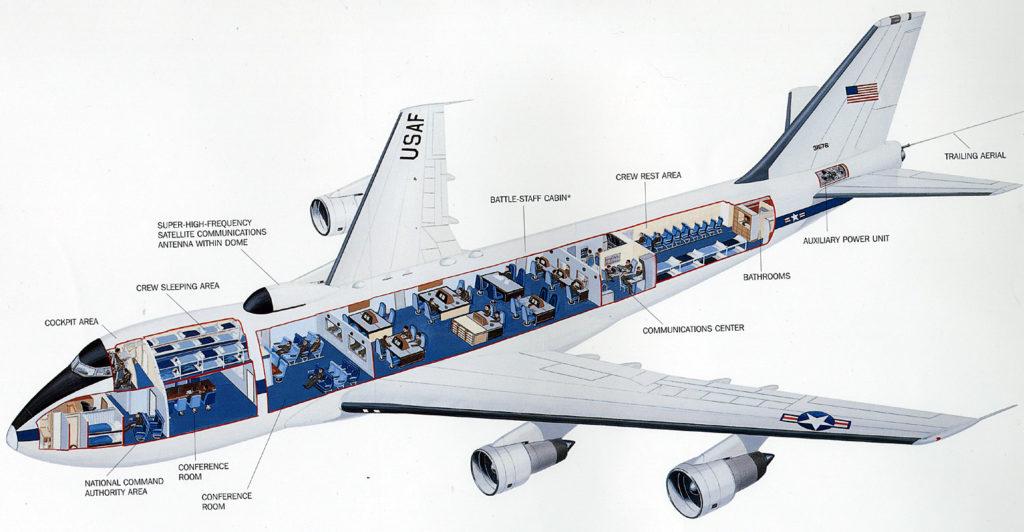 Boeing E 4B 1024x532 - В США торнадо повредил «самолеты судного дня»