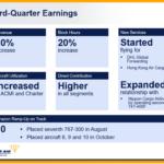 Capture 03 150x150 - Embraer сообщает о снижении объемов поставок деловых самолётов в первом полугодии