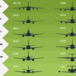 wake vortex infographic 150x150 - Истребители Су-27: учения над Калининградом