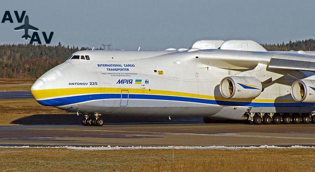 mria - Пятерка самых больших самолетов мира