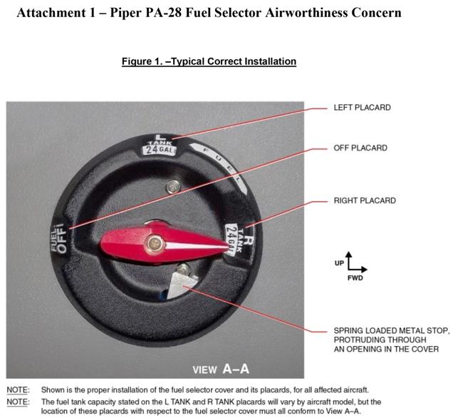 0530 Piper fuel selector - Срочная иформация для владельцев и операторов Piper PA-28