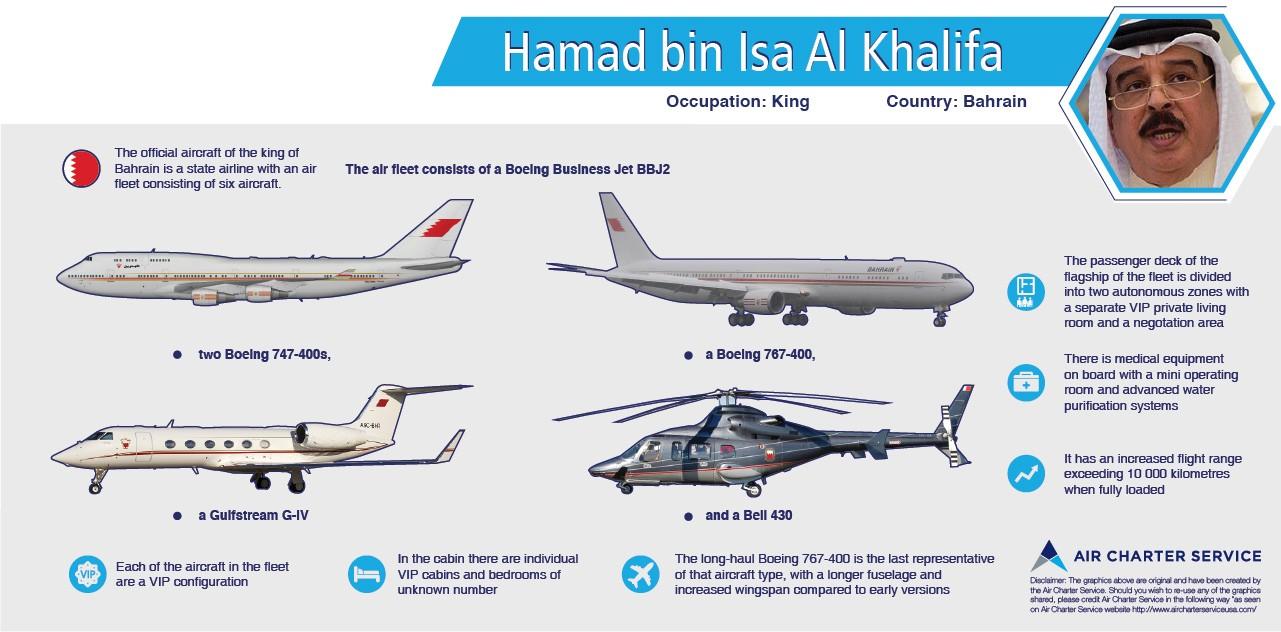 Hamad bin Isa Al Khalifa private jet infographic air charter service tcm114 40884 - Король Бахрейна: о поистине шикарных перелётах