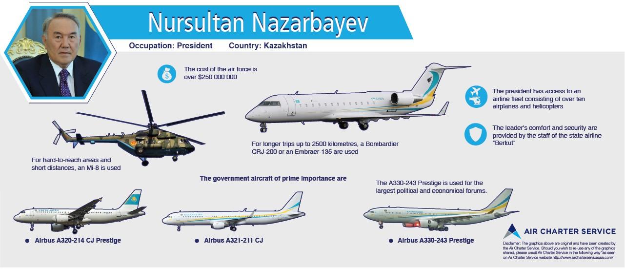 Nursultan Nazarbayev private jet infographic air charter service tcm114 40887 - Чем может похвастаться флот Нурсултана Назарбаева в небе?