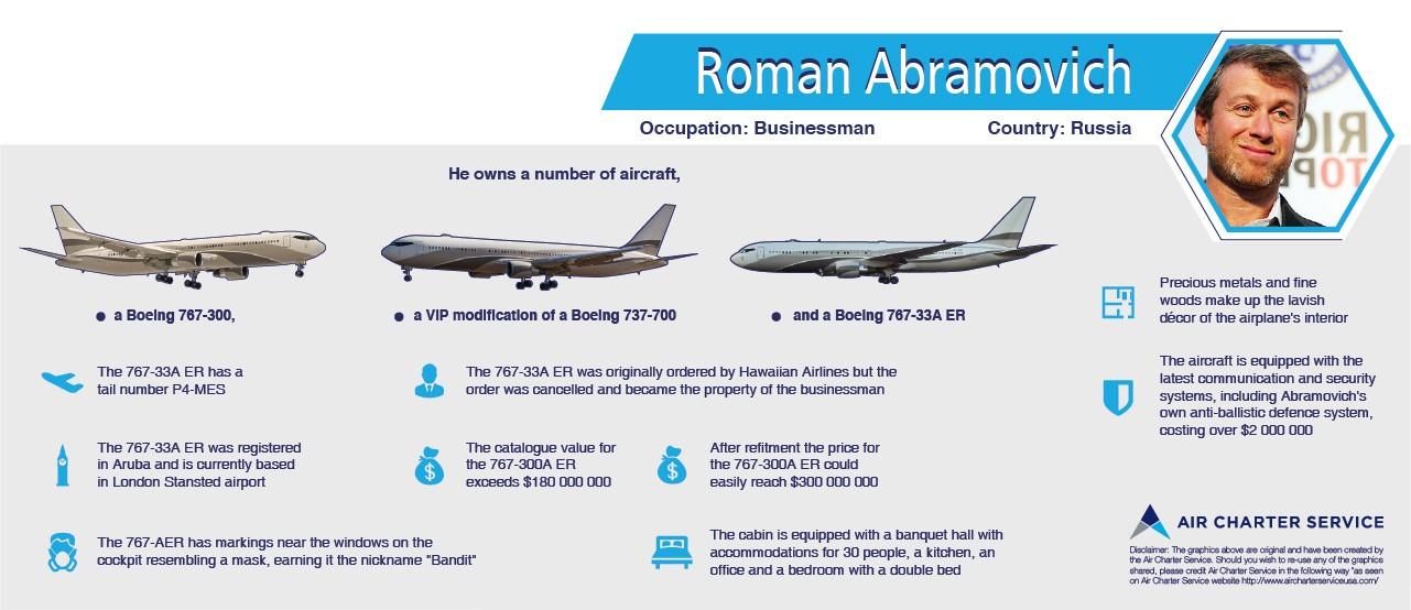 Roman Abramovich private jet infographic air charter service tcm114 40888 - «Опасный» и дорогой частный самолёт Романа Абрамовича