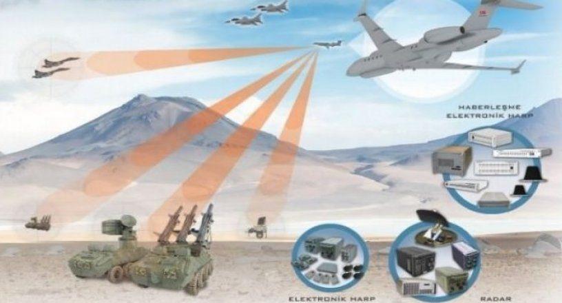 hava soj dengeleri degistirecek 53112 816x440 - Еще один военный самолет на базе бизнес-джета разрабатывается в Турции