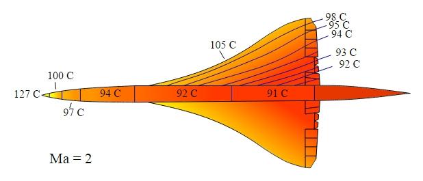 Concorde 5 - Последний полет Конкорда и крах конспиративных теорий