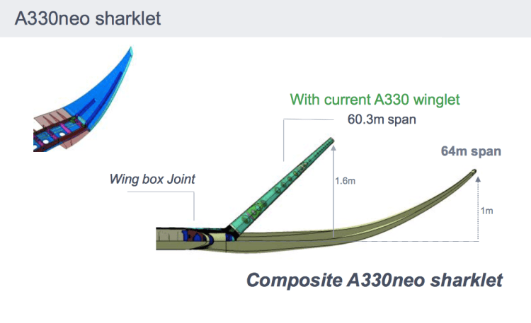 20181129161836a330neosharklet - Семейство Airbus A330neo. Подводим итоги