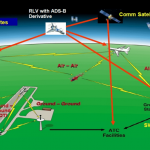 Enhanced ADS B Concept 9 150x150 - Система Aireon получила сертификат EASA