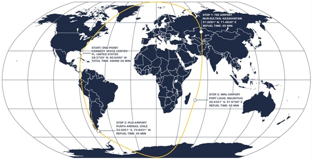 Маршрут миссии One More Orbit