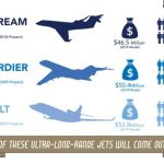 Gulfstream G500, Global 5000 или  Falcon 7X – проблемы выбора
