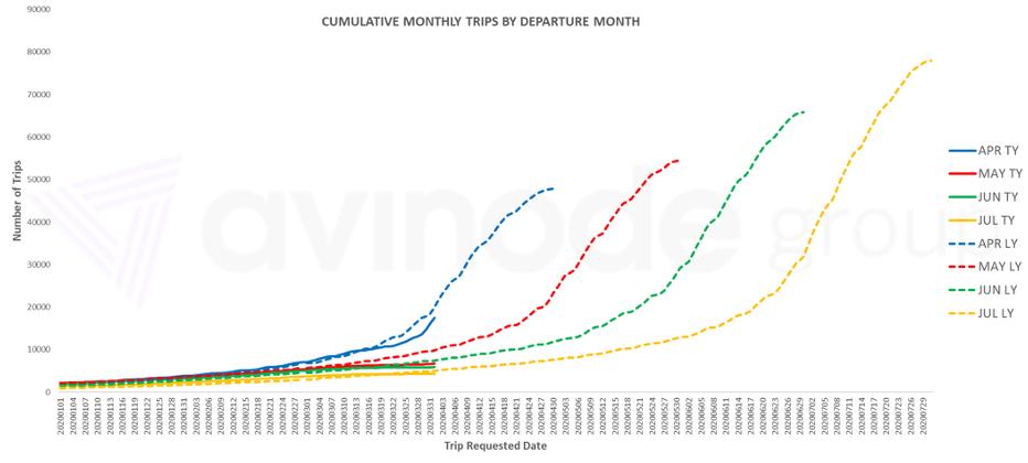 график - количество чартерных полетов