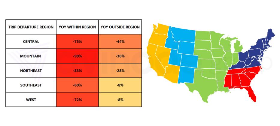 Спрос на чартер в различных регионах США