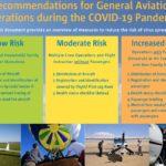 {:ru}EASA опубликовало рекомендации по профилактике COVID19 в авиации общего назначения{:}{:en}EASA has published recommendations for the prevention of COVID19 in general aviation{:}{:fr}L'AESAapublié des recommandationspourlapréventionduCOVID19 dansl'aviationgénérale{:}{:az}EASA ümumi təyinatlı aviasiyada COVID19 profilaktikası üzrə tövsiyələri dərc etdi{:}{:kz}EASA жалпы мақсаттағы авиацияда COVID19 алдын алу бойынша ұсыныстарды жариялады{:}{:ar}نشرت وكالة سلامة الطيران الأوروبية (EASA) توصياتها الخاصة بالوقاية من كوفيد-19 في الطيران العام{:}{:uz}EASA umumiy aviatsiyada COVID19-ni oldini olish bo'yicha ko'rsatmalarini nashr etdi{:}{:de}Die EASA hat Empfehlungen zur COVID19-Prävention in der zivilen Luftfahrt veröffentlicht{:}{:es}EASA ha publicado las recomendaciones para prevención de COVID19 en aviación general{:}{:tr}EASA, genel havacılıkta covid19 önleme kılavuzlarını yayınladı{:}{:pl}Europejska Agencja Bezpieczeństwa Lotniczego (EASA) opublikowała wytyczne dotyczący profilaktyki Covid19 dla GA{:}{:he}EASA פרסמה המלצות לגבי מניעת COVID19 בתעופה כללית{:}{:tm}EASA umumy maksatly awiasiýa üçin COVID19-iň öňüni alyş görkezmelerini çap etdi{:}{:kg}EASA жалпы авиацияда COVID19 алдын алуу боюнча көрсөтмөлөрүн жарыялады{:}{:cn}欧洲航空安全局发布了通用航空中预防2019年新型冠状病毒肺炎(COVID-19)的建议{:}{:by}EASA апублікавала рэкамендацыі па прафілактыцы COVID19 у авіяцыі агульнага прызначэння{:}