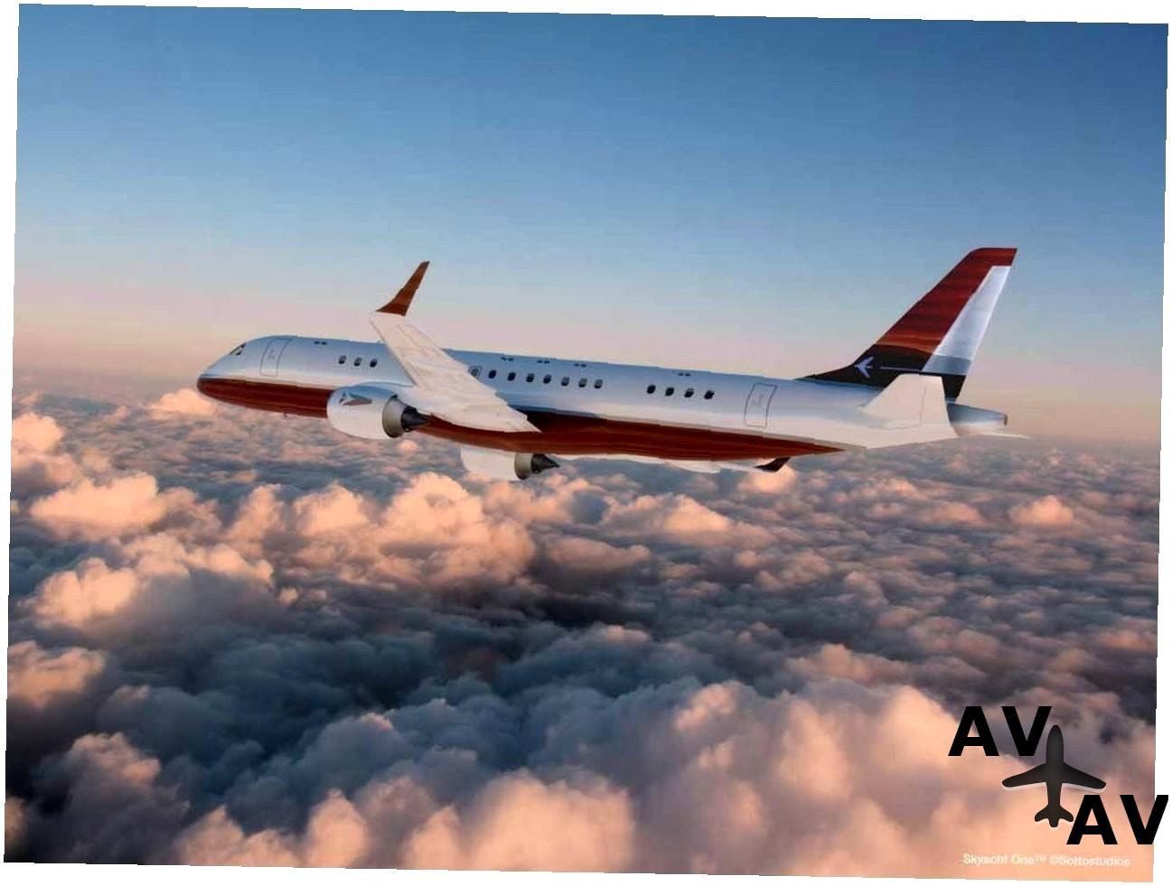 Попрад код IATA: TAT ICAO: LZTT Попрад Словакия
