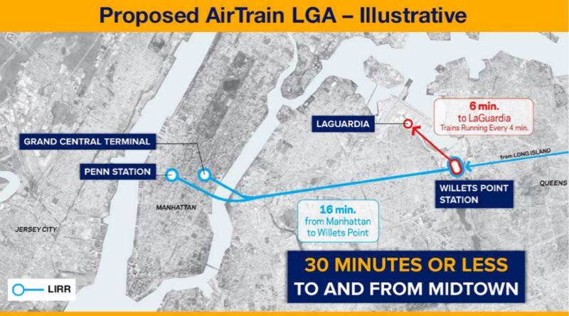 Проект LaGuardia AirTrain