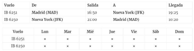 Текущее расписание рейсов авиакомпании Iberia по маршруту Барахас - JFK