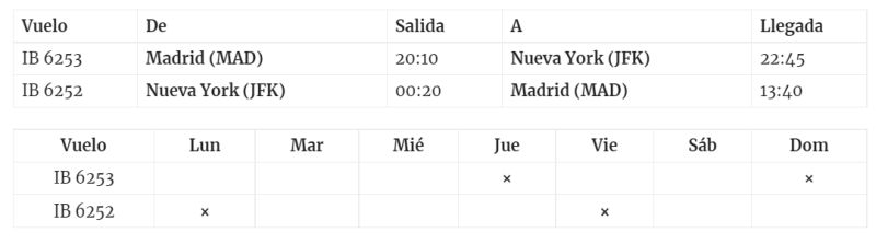 Дополнительные рейсы Iberia с 3 октября по маршруту Барахас - JFK